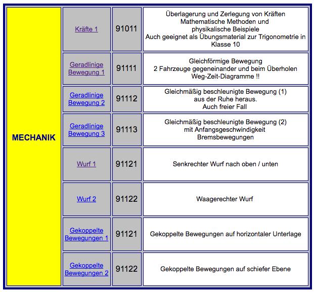 ANHANG-DETAILS Friedrich-Buckel-physik-aufgaben-mathe-cd-pdf.png 18. April 2017 102 KB 621 × 576 Bild bearbeiten Unwiderruflich löschen URL https://lernaufgaben.org/wp-content/uploads/2017/04/Friedrich-Buckel-physik-aufgaben-mathe-cd-pdf.png Titel Friedrich-Buckel-physik-aufgaben-mathe-cd-pdf