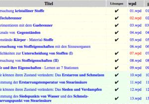 hamm-chemie-aufgaben-arbeitsblaetter-uebungen-pdf-7-klasse