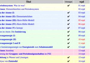 hamm-chemie-aufgaben-arbeitsblaetter-uebungen-pdf-9-10-klasse