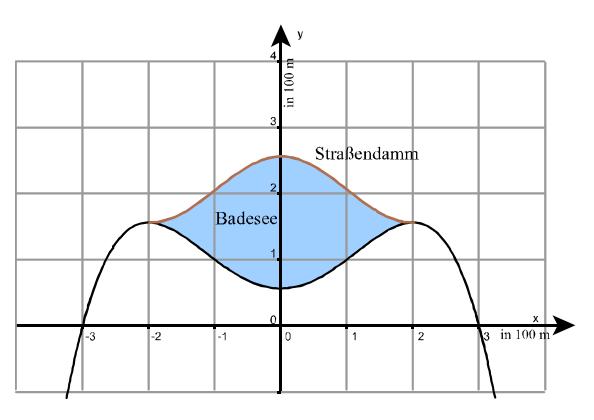 mathe-aufgaben-abitur-hamburg-pdf